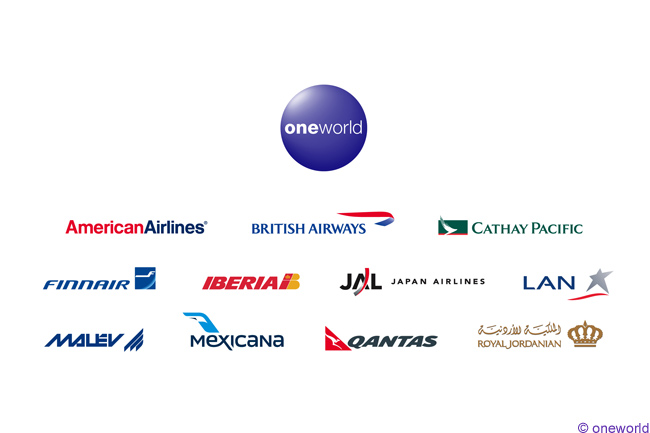 a study of airline global alliance