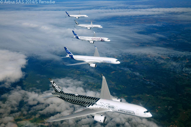 The Airbus A350-900, the first model of the Airbus A350 XWB family, received type certification from the European Aviation Safety Agency on September 30, 2014. This photograph shows the five A350-900s used for the type certification program flying in formation