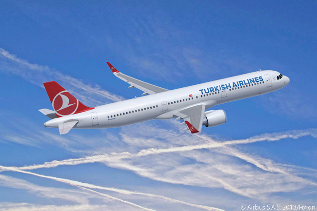 On December 1, 2015, Turkish Airlines firmed a commitment for 20 Airbus A321neos into an order. The airline previously had already ordered 72 of the type